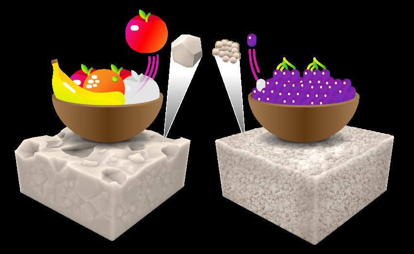 Bowls of fruit metaphor