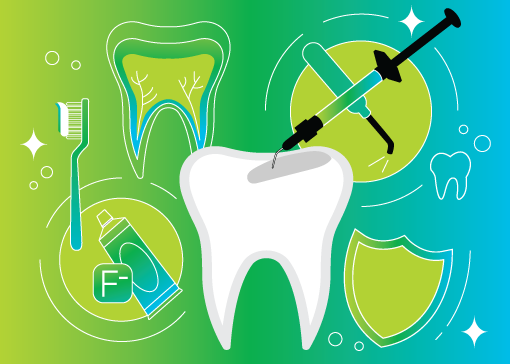 Strategies to arrest dental caries during the pandemic